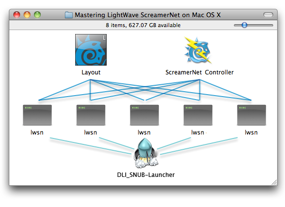 Mastering LightWave ScreamerNet on Mac OS X